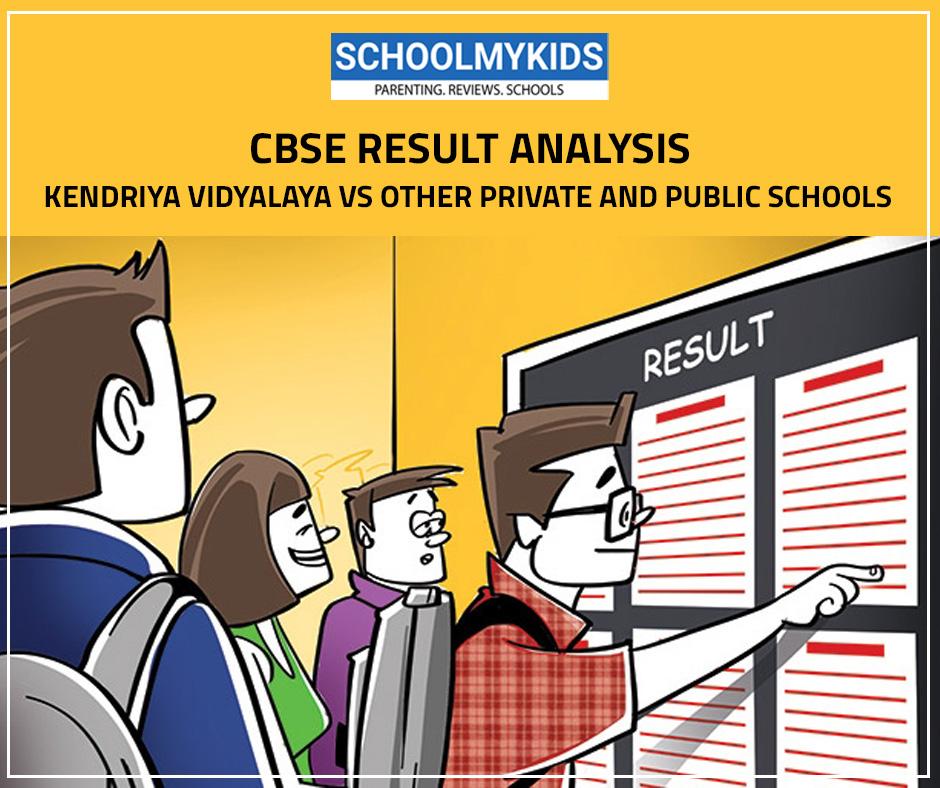 CBSE Result Analysis Kendriya Vidyalaya Central Schools vs other Private and Public Schools
