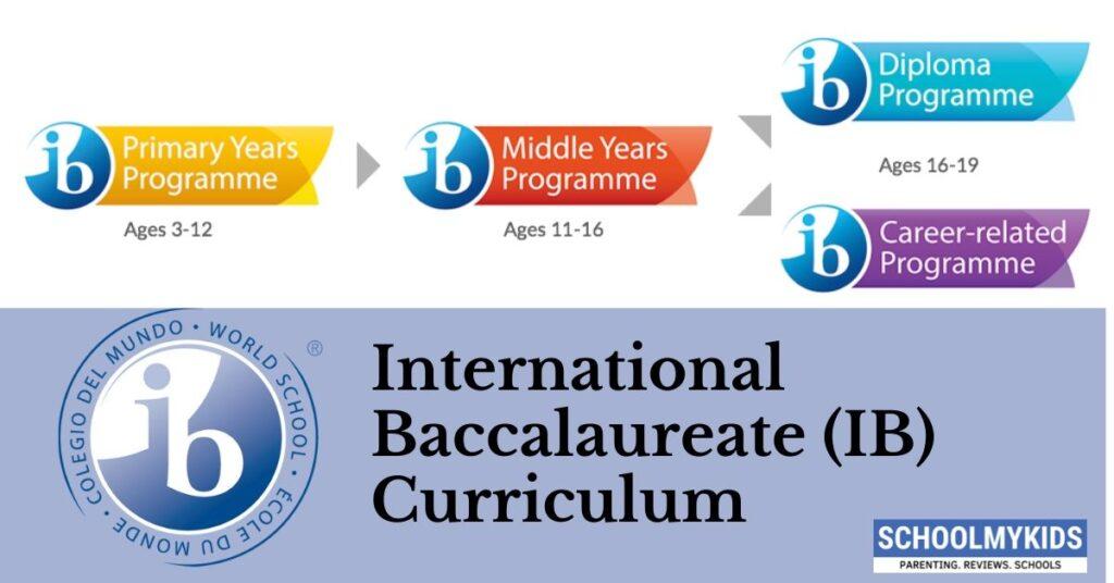 International Education | About IB Programmes – PYP, MYP, Diploma (DP)