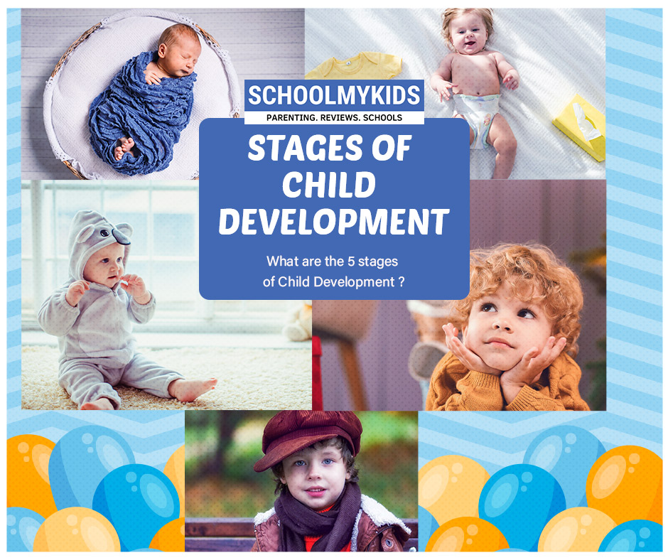 What are the 5 Stages of Child Development? | How Child Develops