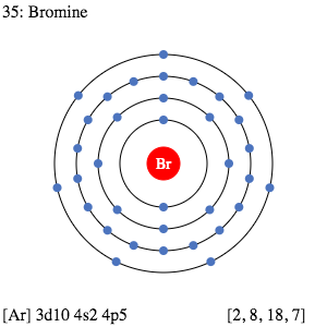 bromine Shell Structure